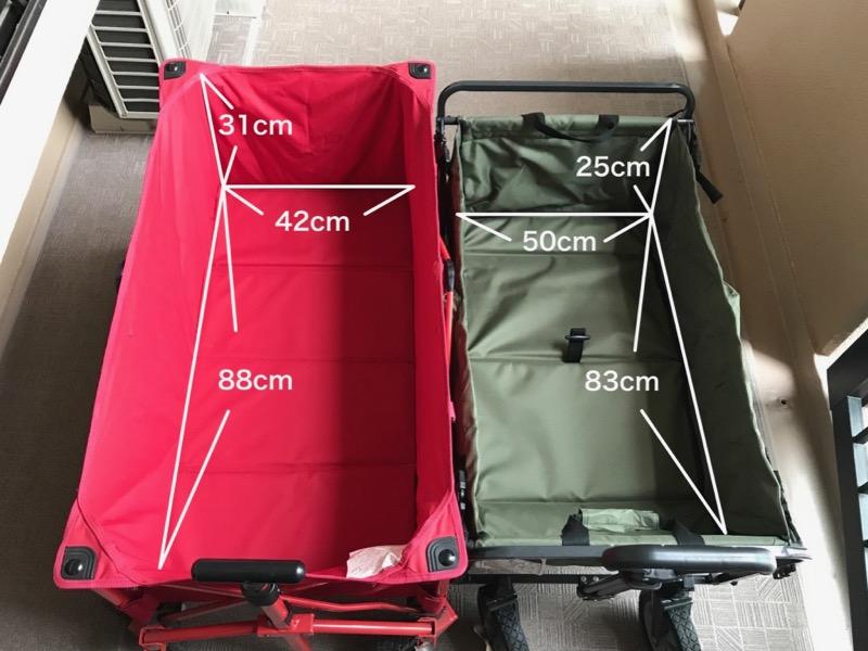 テントファクトリーキャリーワゴンとコールマンアウトドアワゴンの大きさ比較