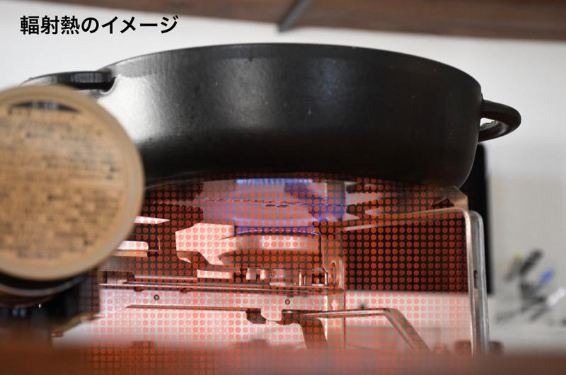 輻射熱のイメージ